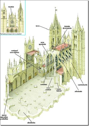 Catedralgtica