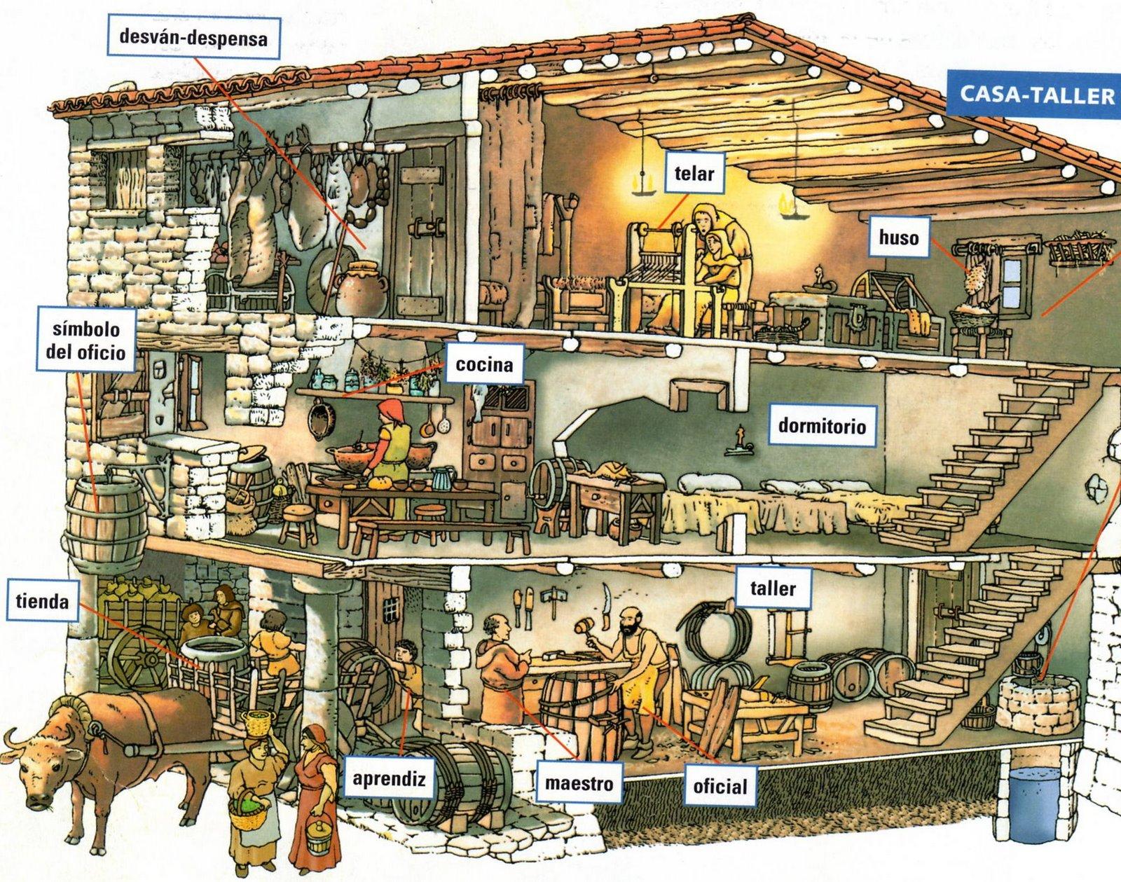Las ciudades del pasado del futuro y el teletrabajo - Trabajo y casa ...